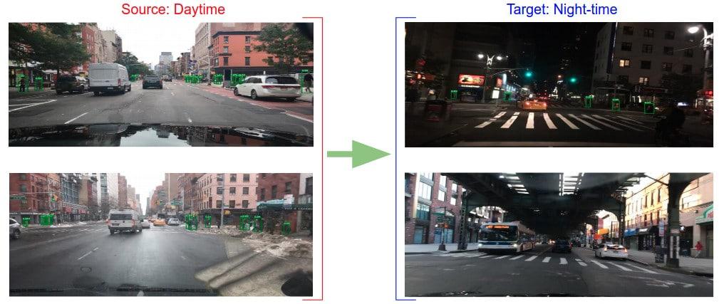 object detection algorithms cross domain object detection fig1
